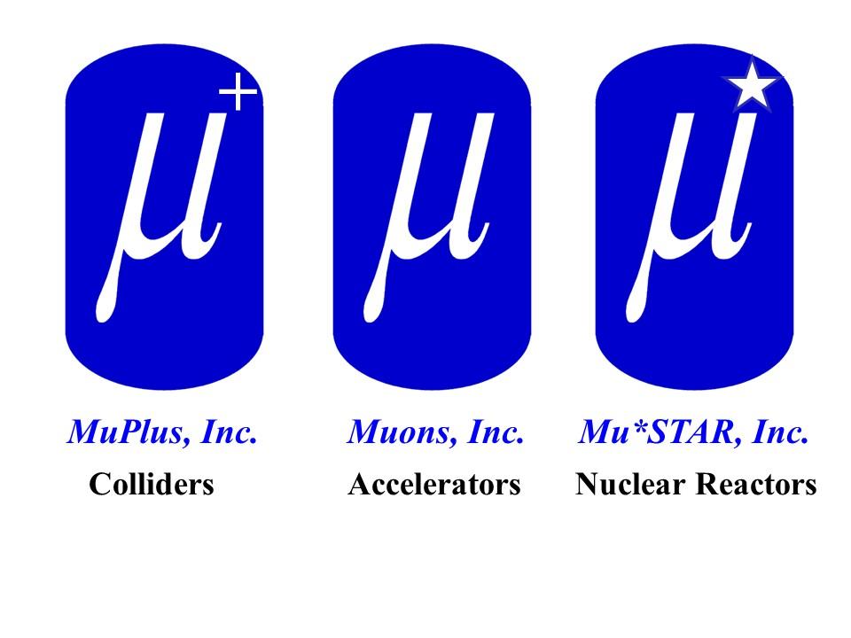 MUONS, Inc.