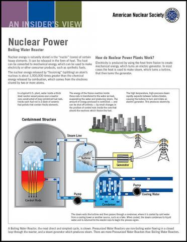 Nuclear Power: Boiling Water Reactor